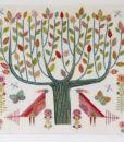 nn_tree_detail